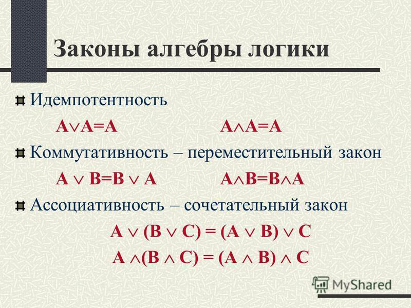 Законы алгебры логики Идемпотентность А А=А А А=А Коммутативность – переместительный закон А В=В АА В=В А Ассоциативность – сочетательный закон А (В С) = (А В) С