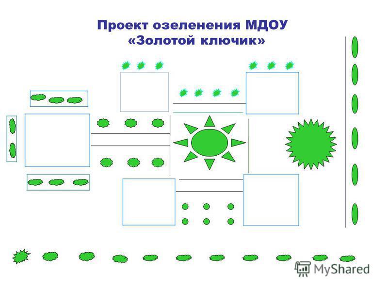 Проект озеленения МДОУ «Золотой ключик»