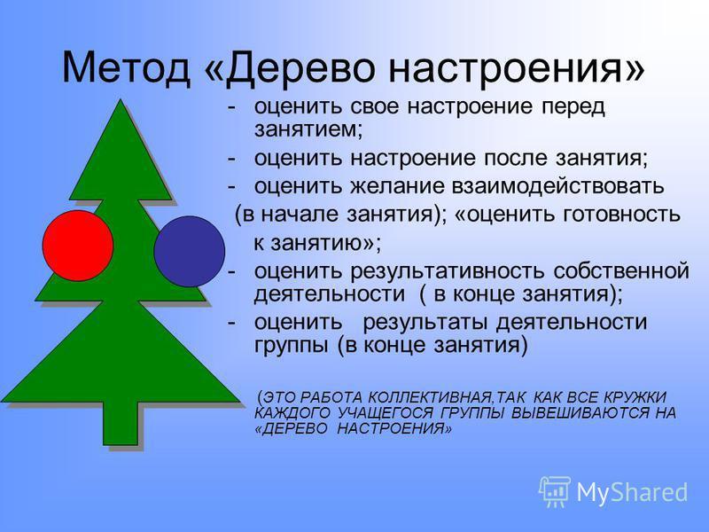 Метод «Дерево настроения» -оценить свое настроение перед занятием; -оценить настроение после занятия; -оценить желание взаимодействовать (в начале занятия); «оценить готовность к занятию»; -оценить результативность собственной деятельности ( в конце