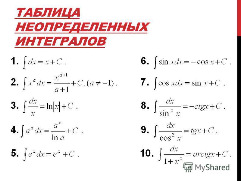 таблица вычисление интегралов
