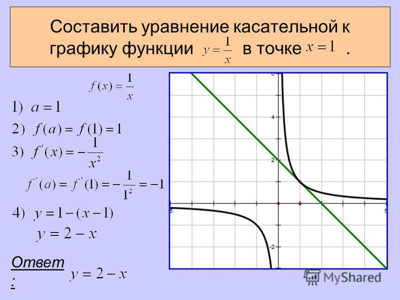 Составить уравнение касательной к графику функции в точке. Ответ :