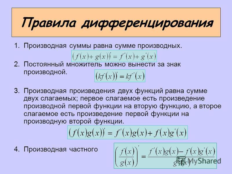 Правила дифференцирования 1. Производная суммы равна сумме производных. 2. Постоянный множитель можно вынести за знак производной. 3. Производная произведения двух функций равна сумме двух слагаемых; первое слагаемое есть произведение производной пер