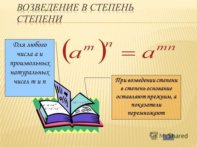 Для любого числа a и произвольных натуральных чисел m и n При возведении степени в степень основание оставляют прежним, а показатели перемножают