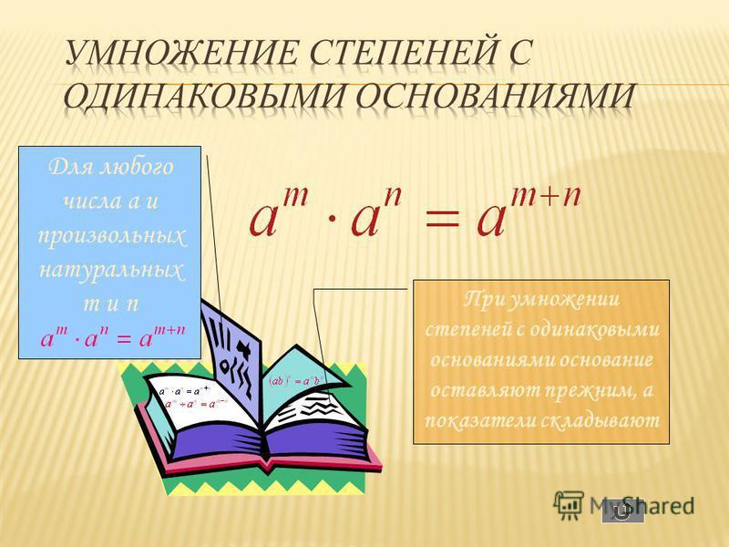 Для любого числа a и произвольных натуральных m и n При умножении степеней с одинаковыми основаниями основание оставляют прежним, а показатели складывают