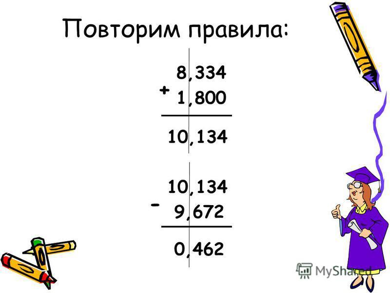 Правило сложения (вычитания) десятичных дробей : Чтобы сложить (вычесть) две десятичные дроби, надо: 1)Уравнять в этих дробях количество знаков после запятой; 2)Записать их друг под другом так, чтобы запятая была записана под запятой; 3)Выполнить сло