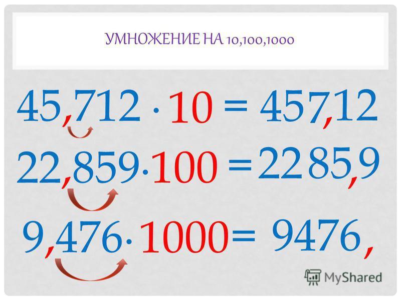 Заполните таблицу: а 5 а 2 а 0,7 2,34,1 8,4 5,6 1,4 4,6 8,2 11,2 16,8 3,5 11,5 20,528 42
