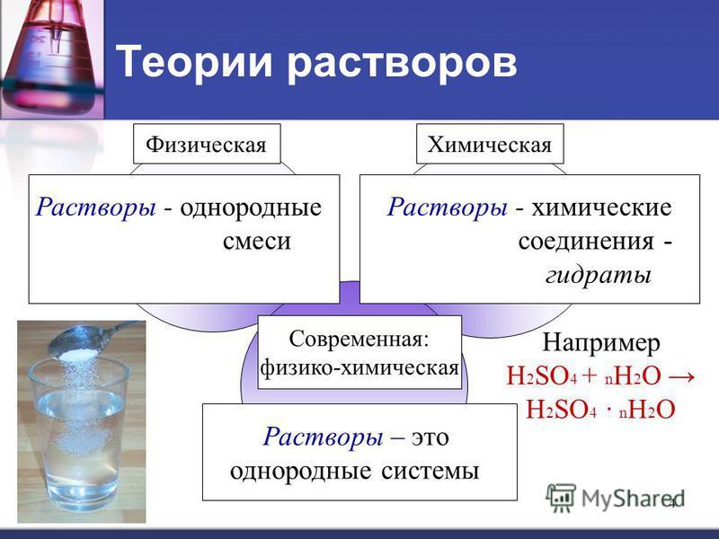 4 Теории растворов Физическая Химическая Современная: физико-химическая Растворение - это механическое перемешивание Растворение – это химическое взаимодействие Растворы - однородные смеси Растворы - химические соединения - гидраты Растворение - физи