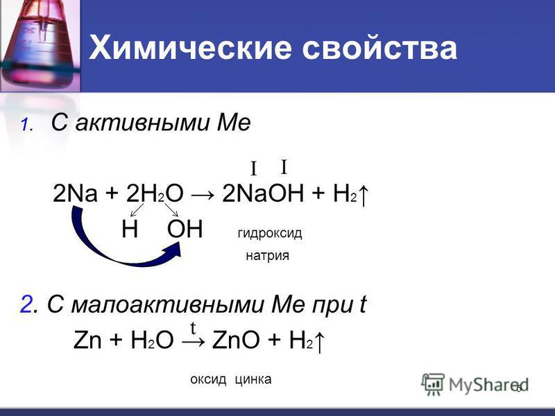 Химические свойства 1. С активными Ме 2Na + 2Н 2 О 2NaOH + H 2 H OH гидроксид натрия 2. С малоактивными Ме при t Zn + Н 2 О ZnO + H 2 оксид цинка 6 t I I