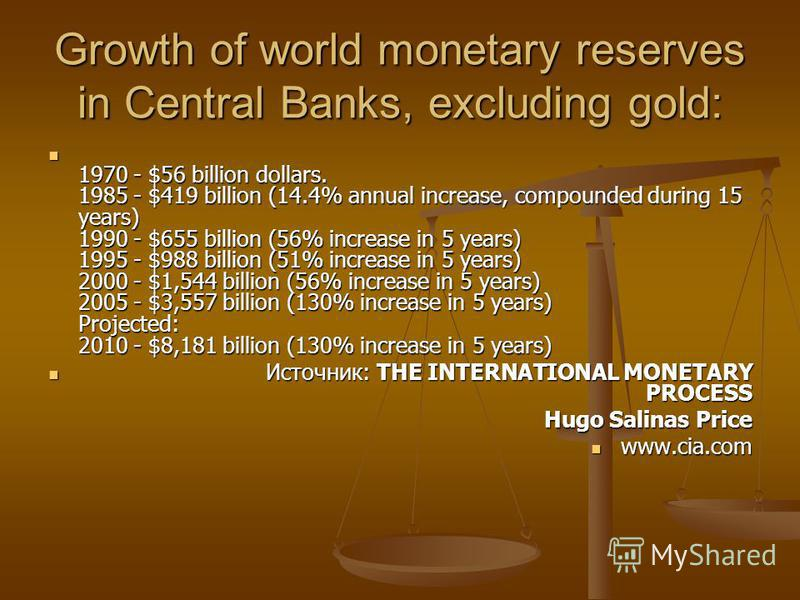 Growth of world monetary reserves in Central Banks, excluding gold: 1970 - $56 billion dollars. 1985 - $419 billion (14.4% annual increase, compounded during 15 years) 1990 - $655 billion (56% increase in 5 years) 1995 - $988 billion (51% increase in