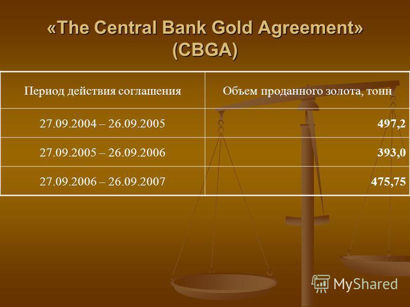 «The Central Bank Gold Agreement» (CBGA) Период действия соглашения Объем проданного золота, тонн 27.09.2004 – 26.09.2005497,2 27.09.2005 – 26.09.2006393,0 27.09.2006 – 26.09.2007475,75