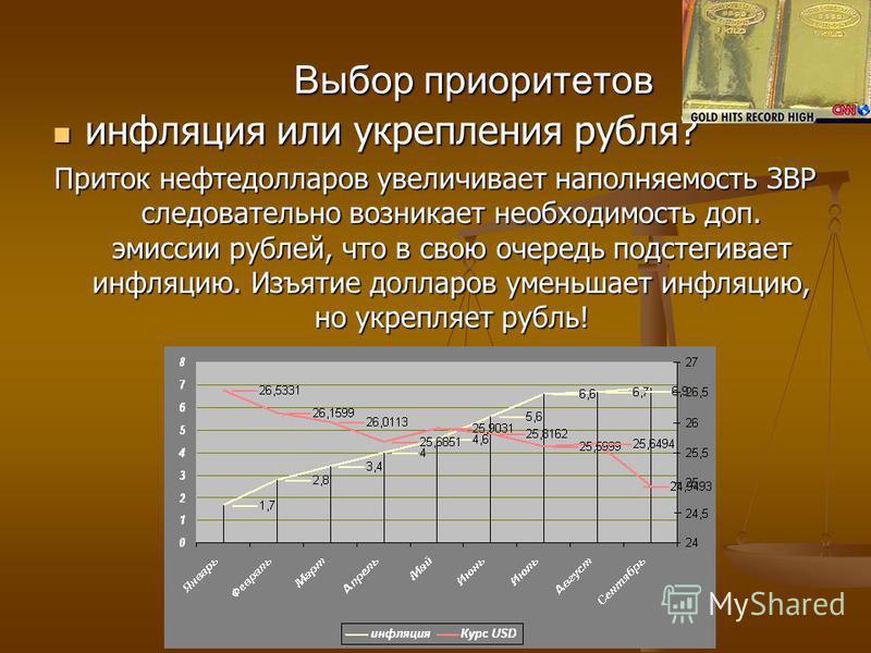 Выбор приоритетов Выбор приоритетов инфляция или укрепления рубля? инфляция или укрепления рубля? Приток нефтедолларов увеличивает наполняемость ЗВР следовательно возникает необходимость доп. эмиссии рублей, что в свою очередь подстегивает инфляцию.