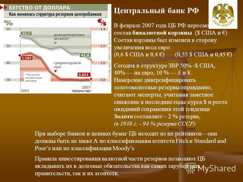 Центральный банк РФ При выборе банков и ценных бумаг ЦБ исходит из их рейтингов – они должны быть не ниже А по классификациям агентств Fitch и Standard and Poors или по классификации Moodys Правила инвестирования валютной части резервов позволяют ЦБ
