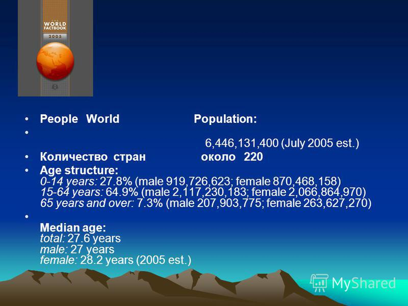 People World Population: 6,446,131,400 (July 2005 est.) Количество стран около 220 Age structure: 0-14 years: 27.8% (male 919,726,623; female 870,468,158) 15-64 years: 64.9% (male 2,117,230,183; female 2,066,864,970) 65 years and over: 7.3% (male 207