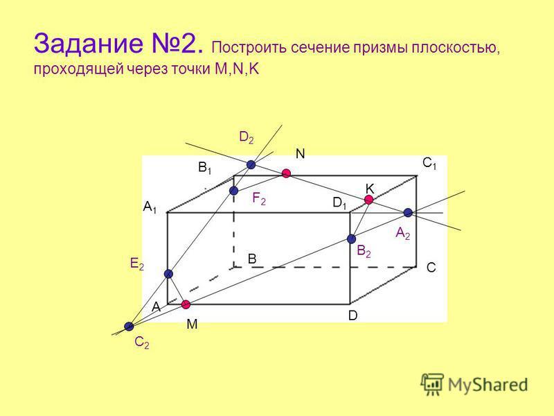 Задание 2. Построить сечение призмы плоскостью, проходящей через точки M,N,K М N K A B C D A1A1 B 1 C1C1 D 1 A2A2 B2B2 C2C2 D2D2 E2E2 F2F2