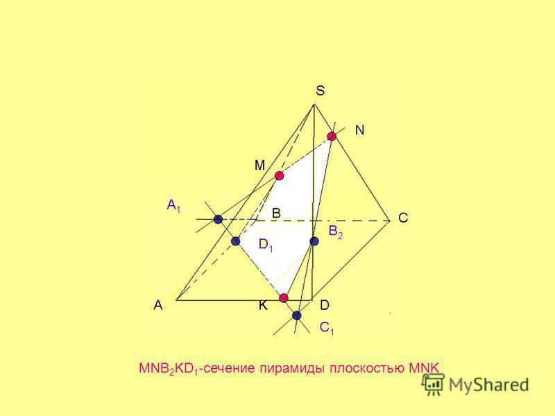 MNB 2 KD 1 -сечение пирамиды плоскостью MNK