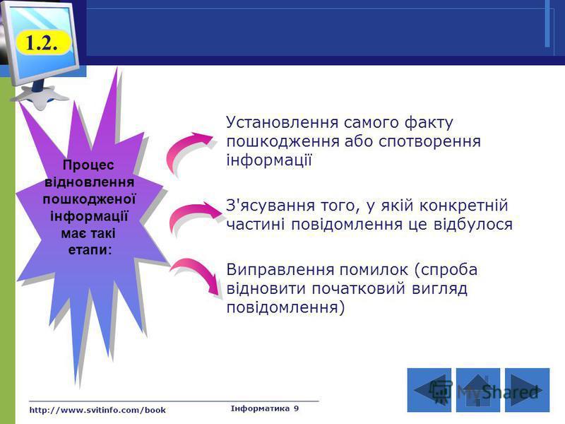 http://www.svitinfo.com/book Інформатика 9 Установлення самого факту пошкодження або спотворення інформації З'ясування того, у якій конкретній частині повідомлення це відбулося Виправлення помилок (спроба відновити початковий вигляд повідомлення) 1.2