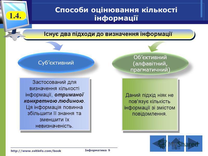 http://www.svitinfo.com/book Інформатика 9 Існує два підходи до визначення інформації Даний підхід ніяк не пов'язує кількість інформації зі змістом повідомлення. Застосований для визначення кількості інформації, отриманої конкретною людиною. Ця інфор