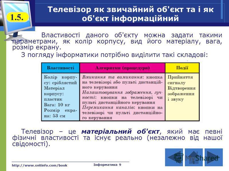 http://www.svitinfo.com/book Інформатика 9 1.5. Телевізор як звичайний об'єкт та і як об'єкт інформаційний Властивості даного об'єкту можна задати такими параметрами, як колір корпусу, вид його матеріалу, вага, розмір екрану. З погляду інформатики по