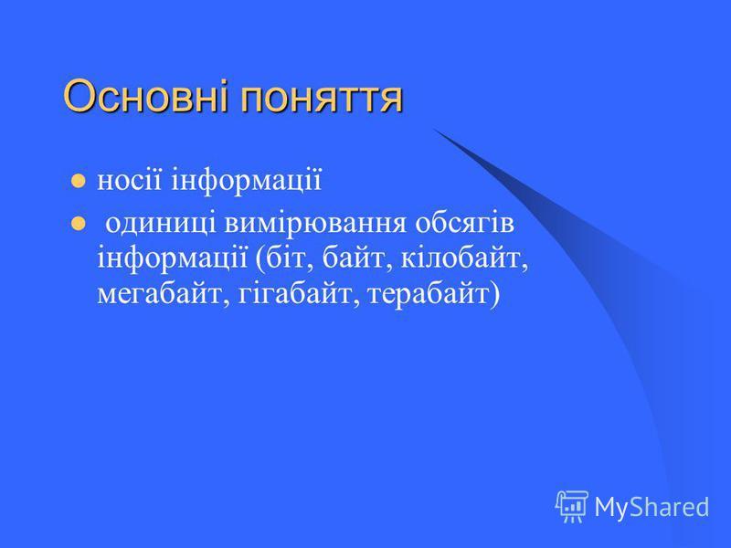 Основні поняття носії інформації одиниці вимірювання обсягів інформації (біт, байт, кілобайт, мегабайт, гігабайт, терабайт)