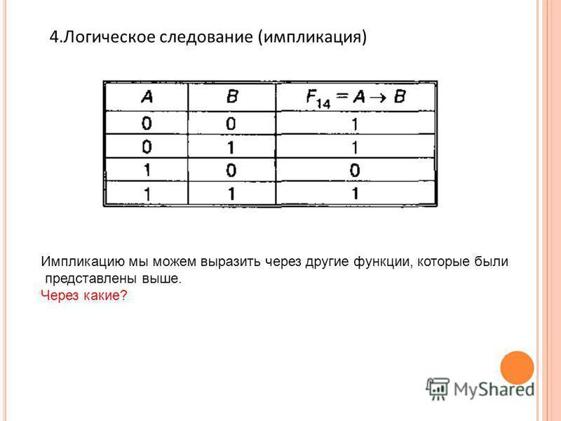 4. Логическое следование (импликация) Импликацию мы можем выразить через другие функции, которые были представлены выше. Через какие?