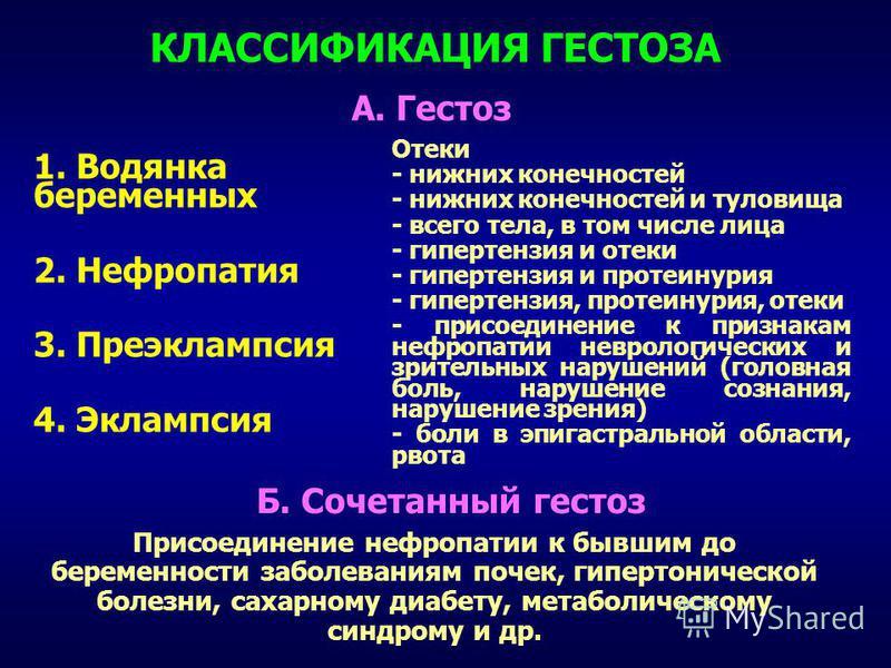 КЛАССИФИКАЦИЯ ГЕСТОЗА 1. Водянка беременных 2. Нефропатия 3. Преэклампсия 4. Эклампсия Отеки - нижних конечностей - нижних конечностей и туловища - всего тела, в том числе лица - гипертензия и отеки - гипертензия и протеинурия - гипертензия, протеину