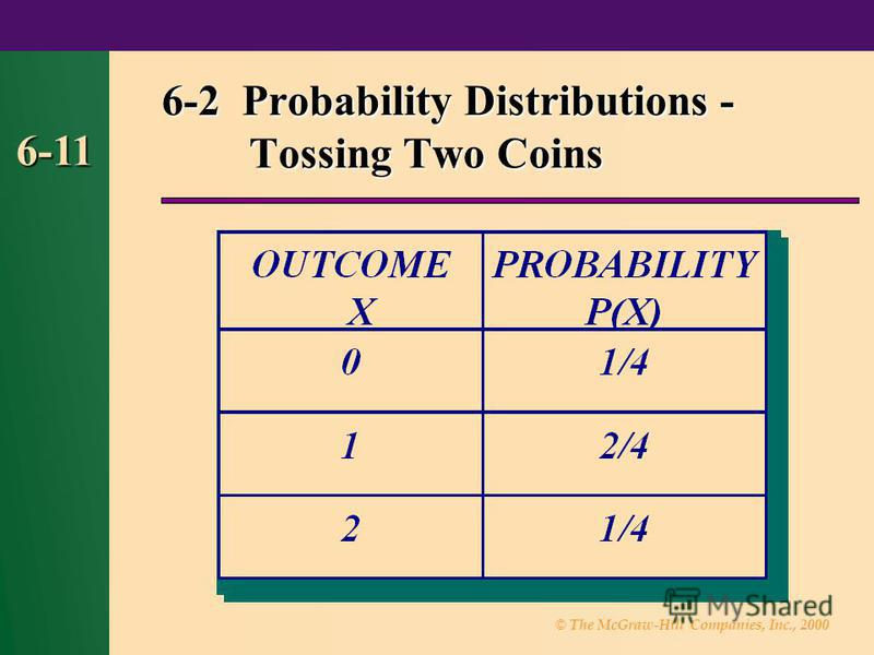 © The McGraw-Hill Companies, Inc., 2000 6-11 6-2 Probability Distributions - Tossing Two Coins