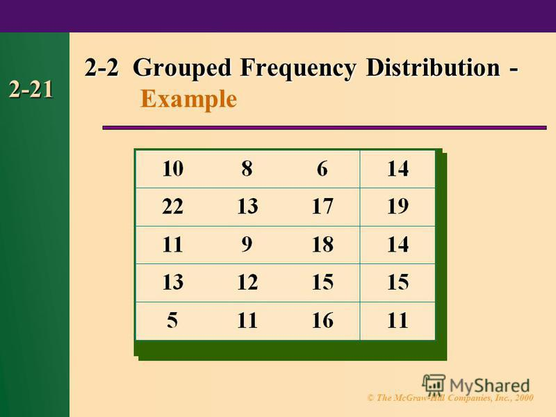 © The McGraw-Hill Companies, Inc., 2000 2-21 2-2 Grouped Frequency Distribution - 2-2 Grouped Frequency Distribution - Example