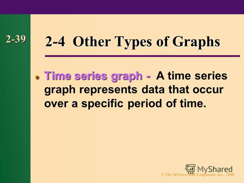 © The McGraw-Hill Companies, Inc., 2000 2-39 2-4 Other Types of Graphs Time series graph - Time series graph - A time series graph represents data that occur over a specific period of time.