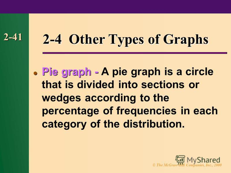 © The McGraw-Hill Companies, Inc., 2000 2-41 2-4 Other Types of Graphs Pie graph - Pie graph - A pie graph is a circle that is divided into sections or wedges according to the percentage of frequencies in each category of the distribution.