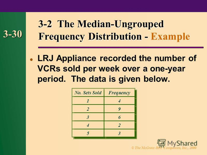© The McGraw-Hill Companies, Inc., 2000 3-30 3-2 The Median-Ungrouped Frequency Distribution - 3-2 The Median-Ungrouped Frequency Distribution - Example LRJ Appliance recorded the number of VCRs sold per week over a one-year period. The data is given