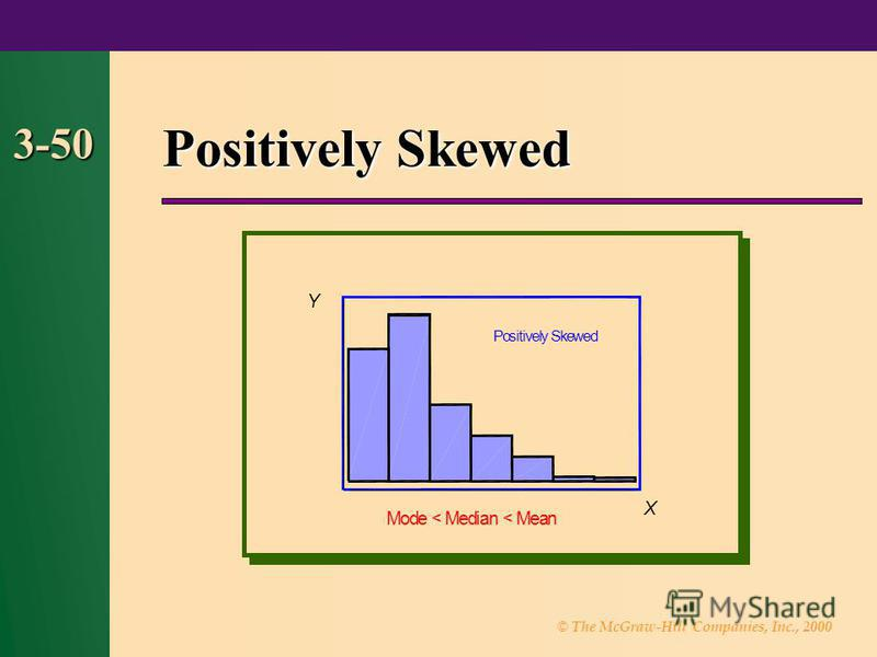 © The McGraw-Hill Companies, Inc., 2000 3-50 Positively Skewed X Y Mode < Median < Mean Positively Skewed