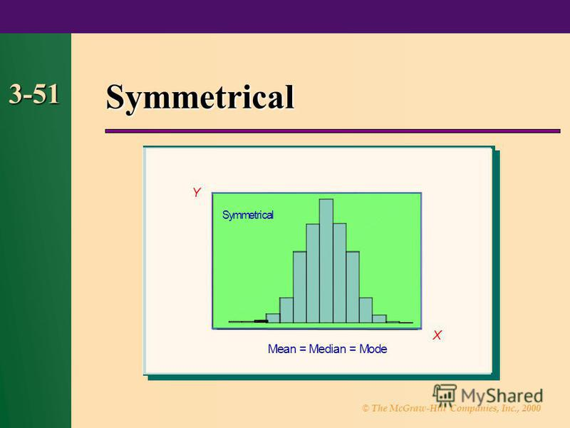 © The McGraw-Hill Companies, Inc., 2000 n 3-51 Symmetrical Y X Symmetrical Mean = Media = Mode