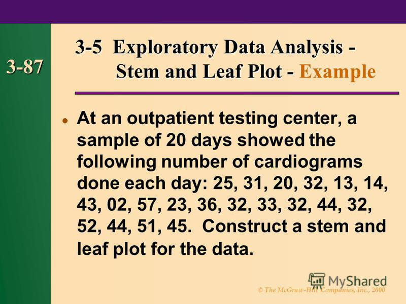 © The McGraw-Hill Companies, Inc., 2000 3-87 At an outpatient testing center, a sample of 20 days showed the following number of cardiograms done each day: 25, 31, 20, 32, 13, 14, 43, 02, 57, 23, 36, 32, 33, 32, 44, 32, 52, 44, 51, 45. Construct a st