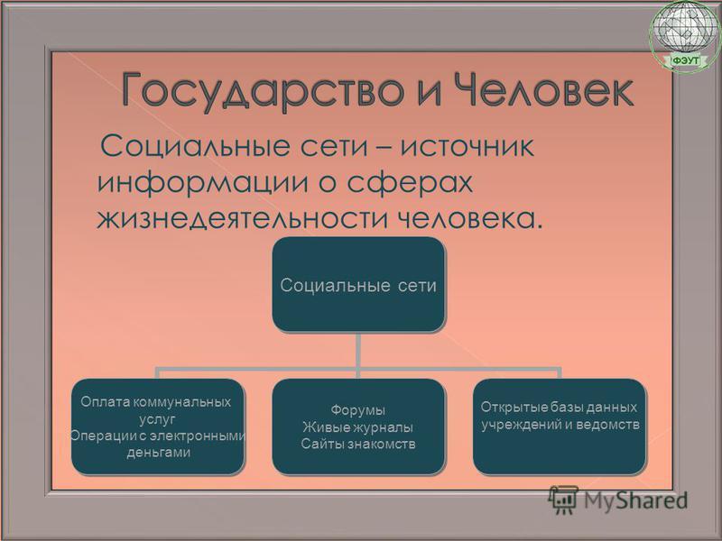 Социальные сети – источник информации о сферах жизнедеятельности человека. Социальные сети Оплата коммунальных услуг Операции с электронными деньгами Форумы Живые журналы Сайты знакомств Открытые базы данных учреждений и ведомств