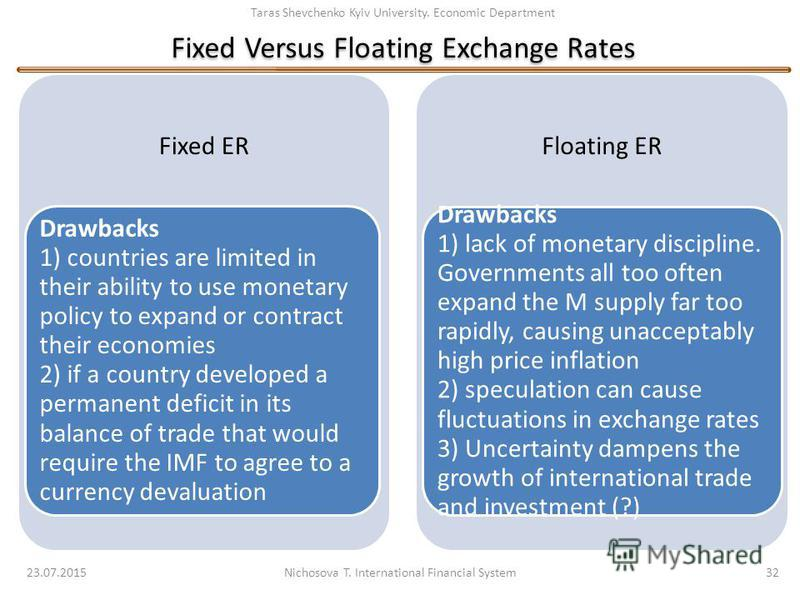 Taras Shevchenko Kyiv University. Economic Department Fixed Versus Floating Exchange Rates 23.07.2015 Nichosova T. International Financial System 32 Fixed ER Drawbacks 1) countries are limited in their ability to use monetary policy to expand or cont