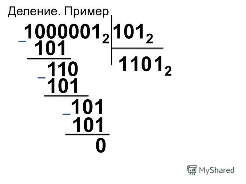 Деление. Пример 1000001 2 101 2 11 101 0 11 1 0 0 1 0 1212