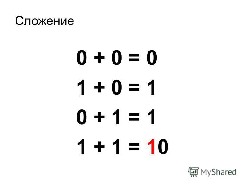 Сложение 0 + 0 = 0 1 + 0 = 1 0 + 1 = 1 1 + 1 = 10