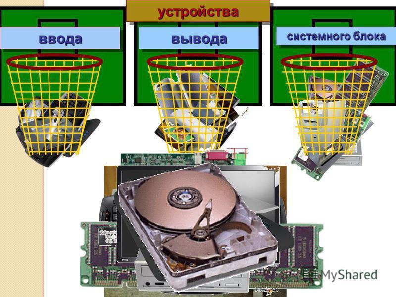вводавводаустройстваустройствавыводавывода системного блока