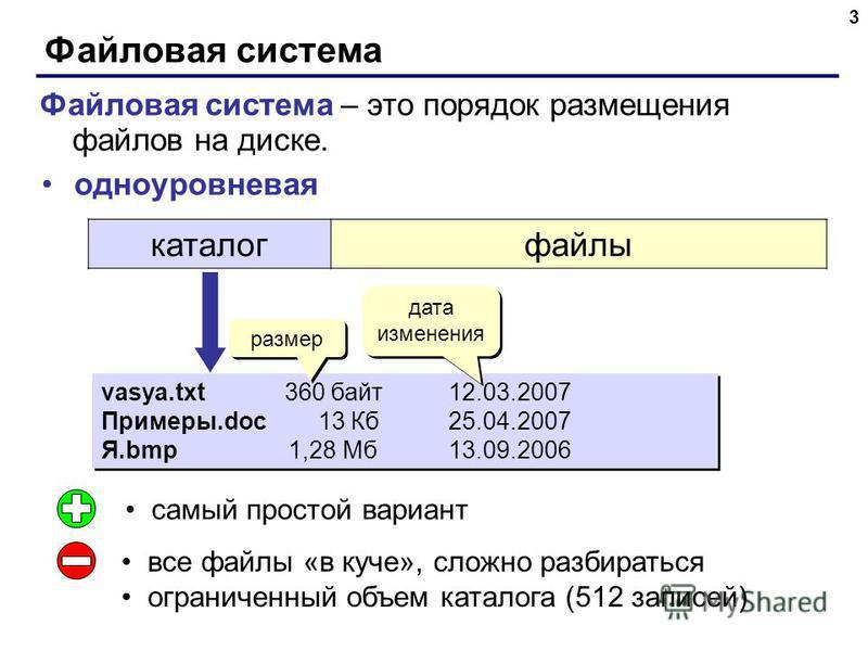Файловая система 3 одноуровневая каталог файлы vasya.txt 360 байт 12.03.2007 Примеры.doc 13 Кб 25.04.2007 Я.bmp 1,28 Мб 13.09.2006 vasya.txt 360 байт 12.03.2007 Примеры.doc 13 Кб 25.04.2007 Я.bmp 1,28 Мб 13.09.2006 размер дата изменения самый простой