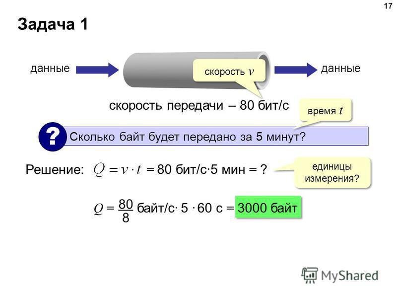 Задача 1 17 скорость передачи – 80 бит/с данные Сколько байт будет передано за 5 минут? ? Решение: время t скорость v = 80 бит/с·5 мин = ? единицы измерения? Q = байт/с· 5 · 60 с = 3000 байт 80 8