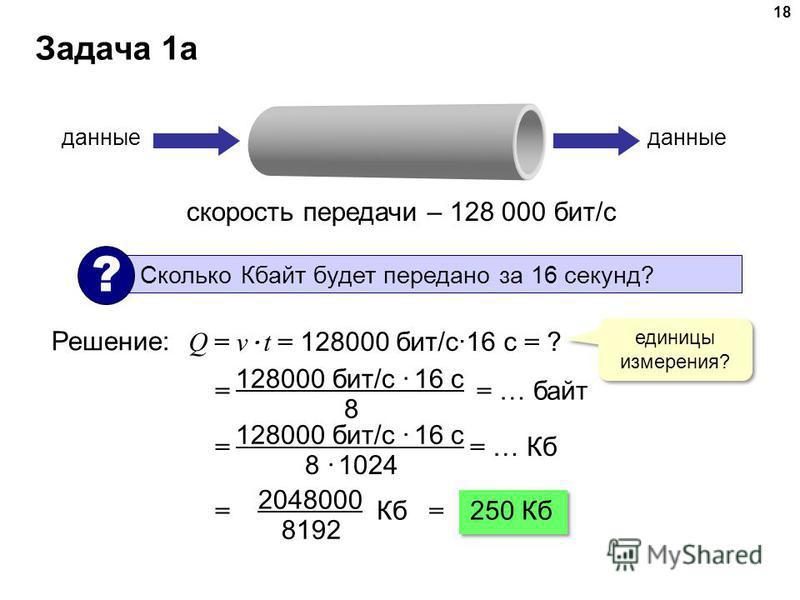 скорость передачи 1 бод равен становится