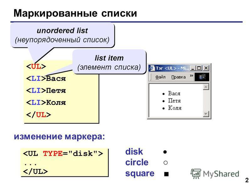 2 Маркированные списки Вася Петя Коля Вася Петя Коля unordered list (неупорядоченный список) list item (элемент списка) изменение маркера:...... disk circle square