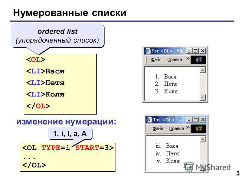 3 Нумерованные списки Вася Петя Коля Вася Петя Коля ordered list (упорядоченный список) изменение нумерации:...... 1, i, I, a, A