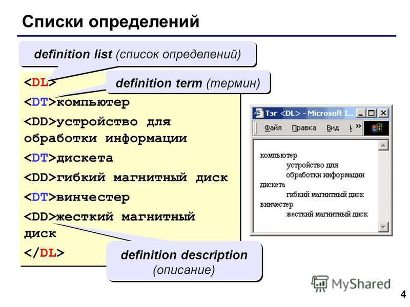 4 Списки определений компьютер устройство для обработки информации дискета гибкий магнитный диск винчестер жесткий магнитный диск компьютер устройство для обработки информации дискета гибкий магнитный диск винчестер жесткий магнитный диск definition