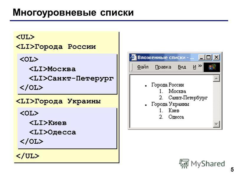 5 Многоуровневые списки Города России Города Украины Города России Города Украины Москва Санкт-Петерург Киев Одесса