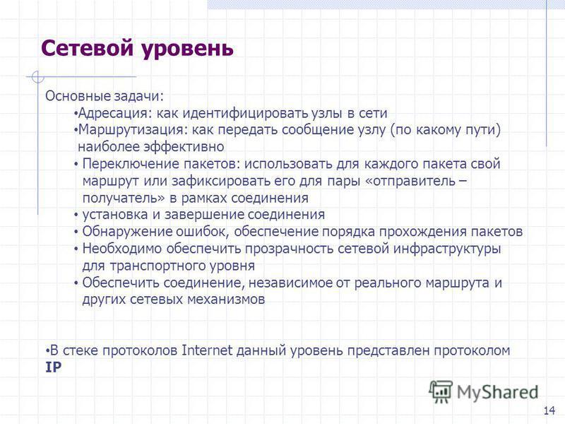 14 Сетевой уровень Основные задачи: Адресация: как идентифицировать узлы в сети Маршрутизация: как передать сообщение узлу (по какому пути) наиболее эффективно Переключение пакетов: использовать для каждого пакета свой маршрут или зафиксировать его д