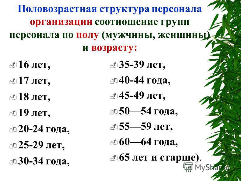 Половозрастная структура персонала организации соотношение групп персонала по полу (мужчины, женщины) и возрасту: 16 лет, 17 лет, 18 лет, 19 лет, 20-24 года, 25-29 лет, 30-34 года, 35-39 лет, 40-44 года, 45-49 лет, 5054 года, 5559 лет, 6064 года, 65
