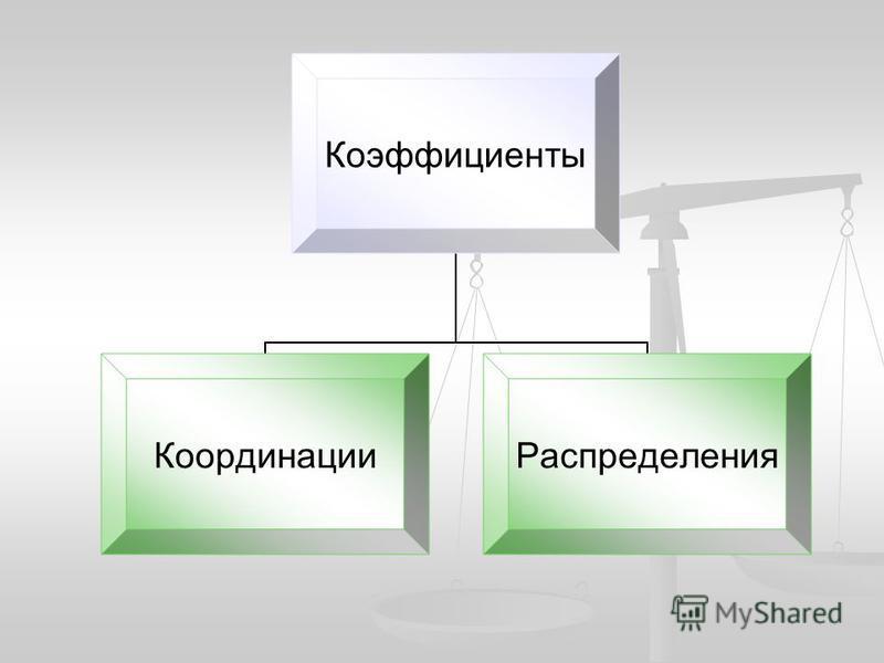 Коэффициенты Координации Распределения