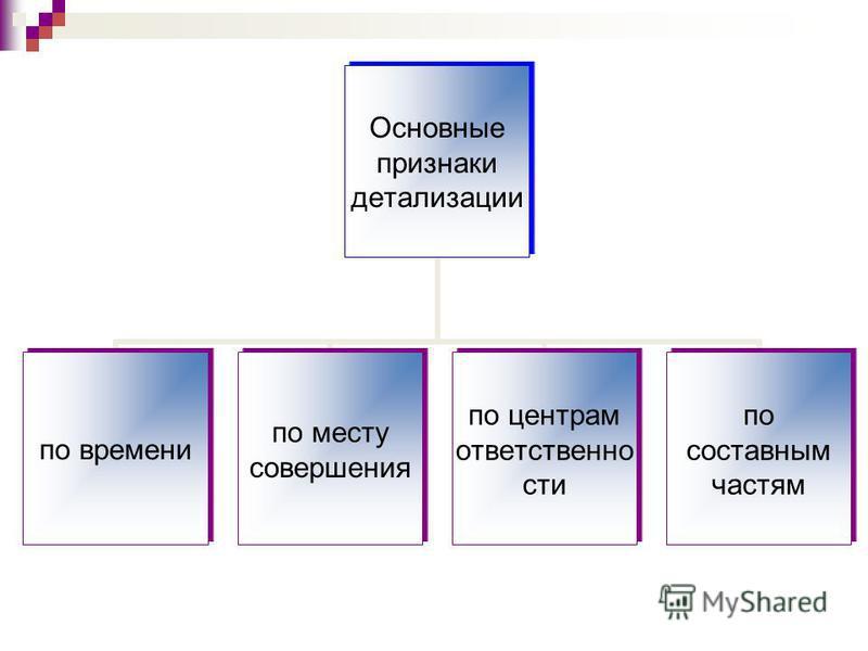 Основные признаки детализации по времени по месту совершения по центрам ответственности по составным частям