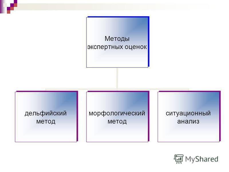 Методы экспертных оценок дельфийский метод морфологический метод ситуационный анализ